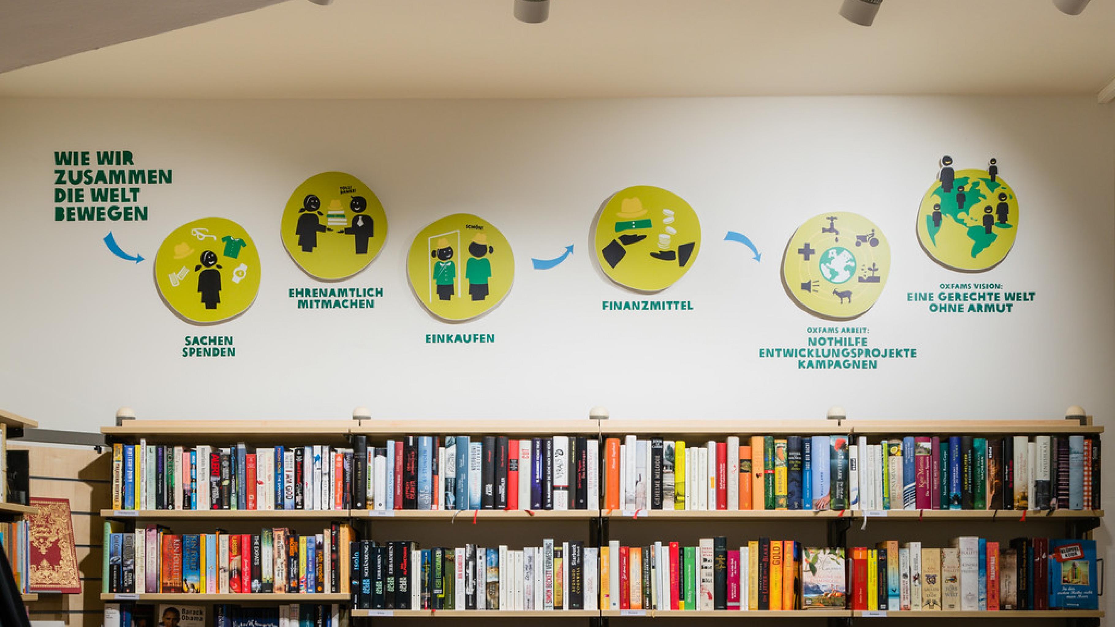 Oxfam Shop Frankfurt-Nordend - Wie wir zusammen die Welt bewegen