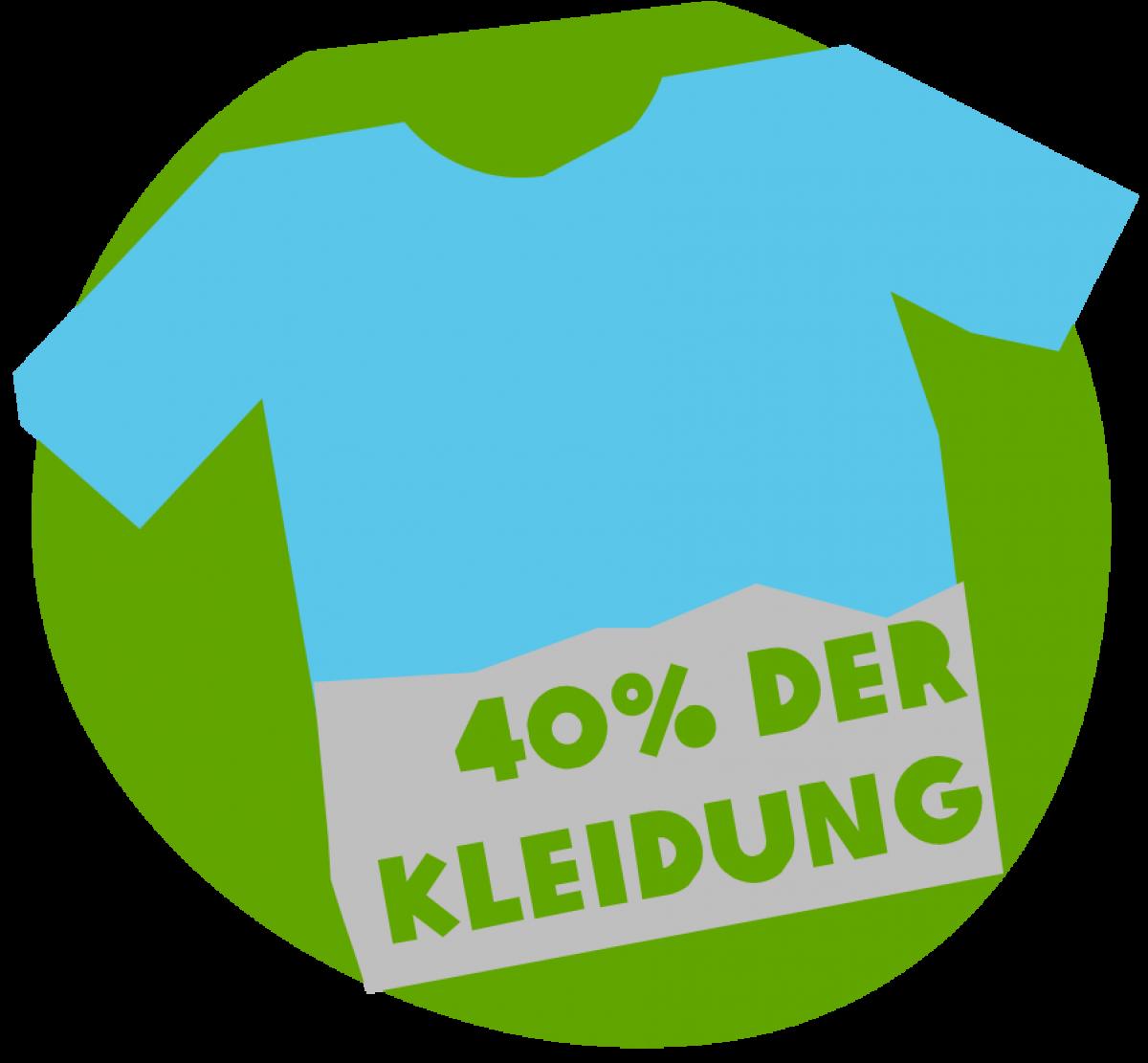 40 Prozent der Kleidung ungetragen